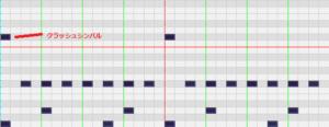 ドラム耳コピ レベル1-2