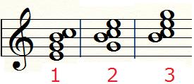 C△7転回系